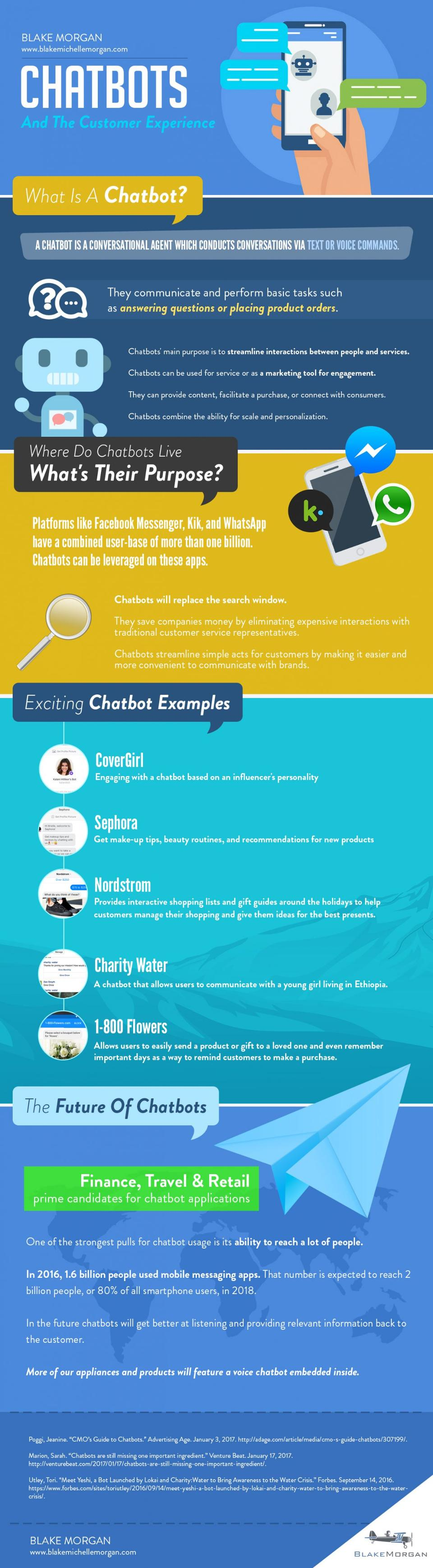 chat bots infographic