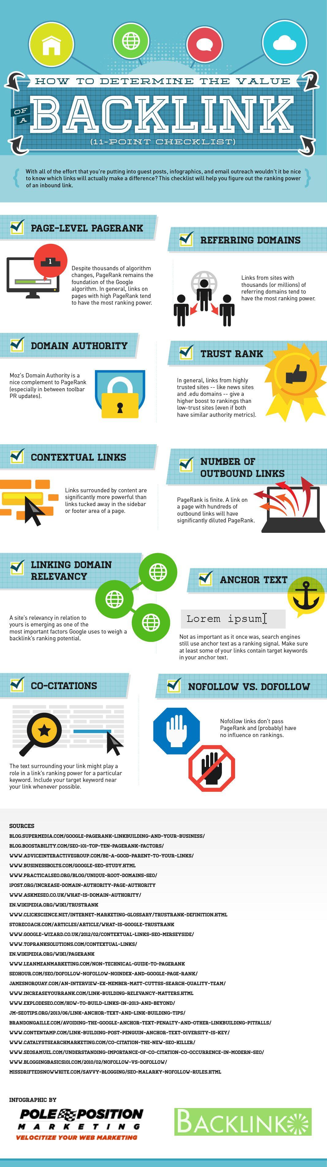 do follow backlinks infographic