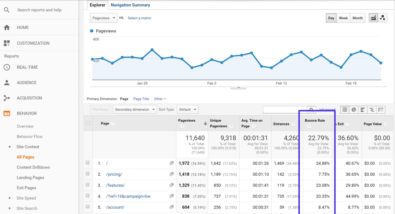 google analitycs bounce rate metter