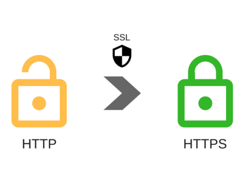 HTTP vs HTTPS,all you need about https