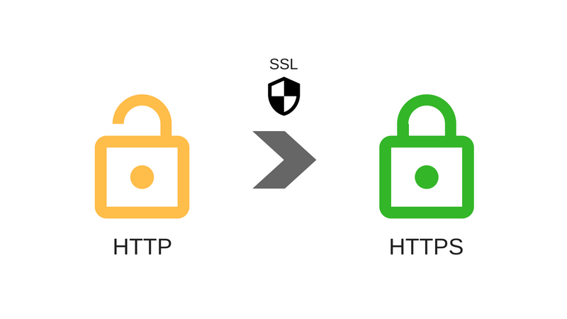 HTTPS vs HTTP