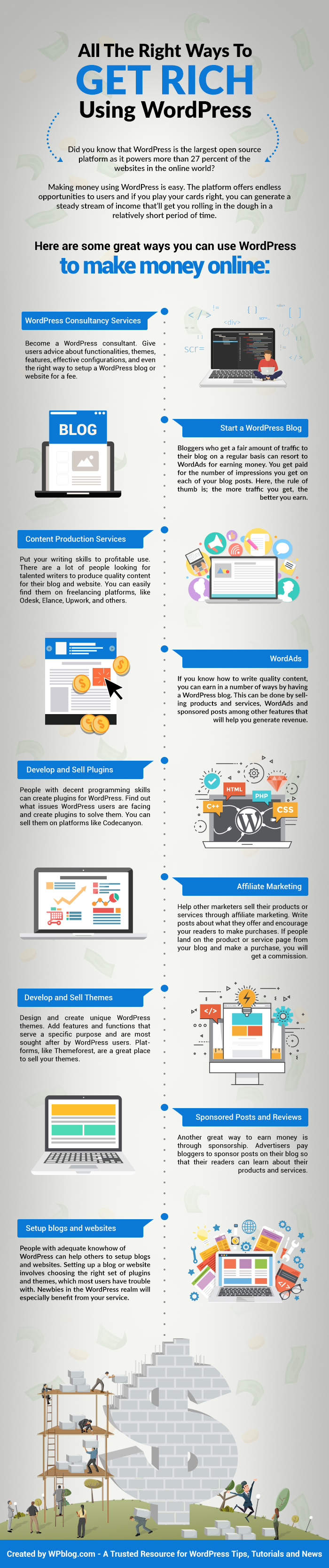 make money with wordpress infographic